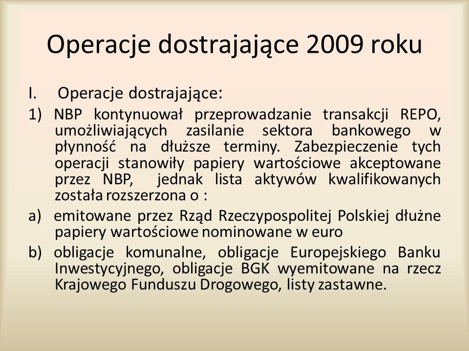 Operacje dostrajające 2009 roku
