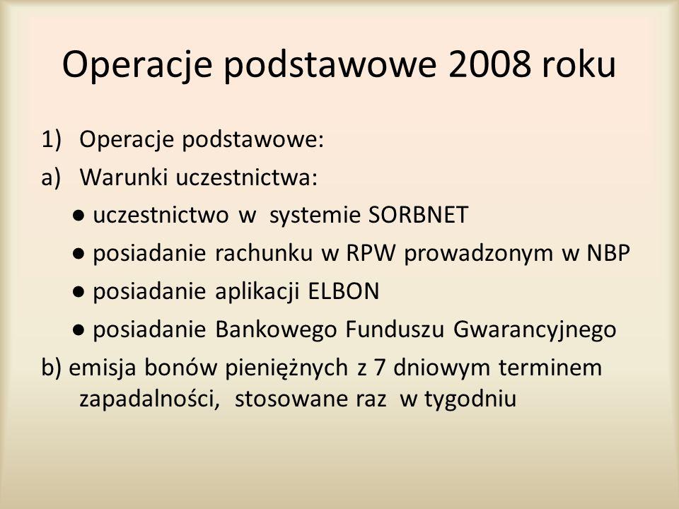 Operacje podstawowe 2008 roku