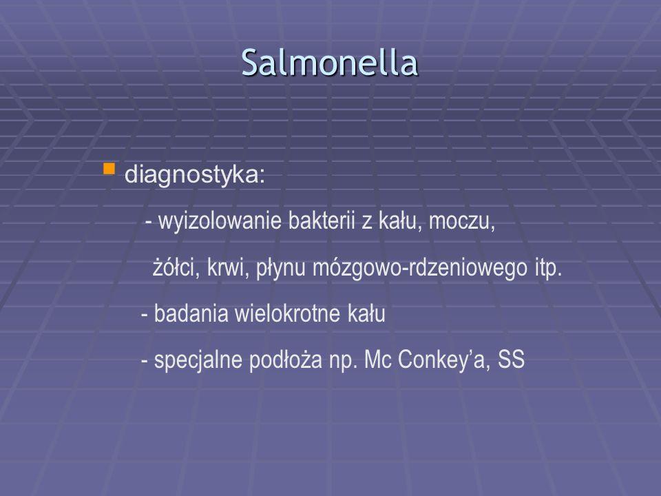 Salmonella diagnostyka: - wyizolowanie bakterii z kału, moczu,