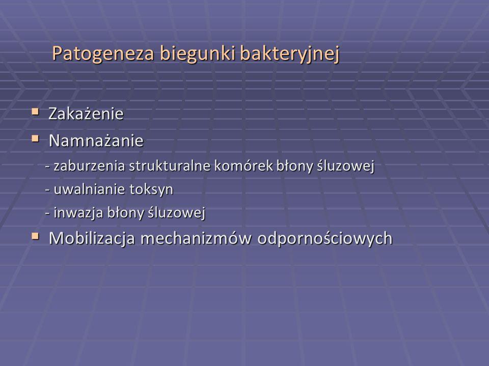 Patogeneza biegunki bakteryjnej