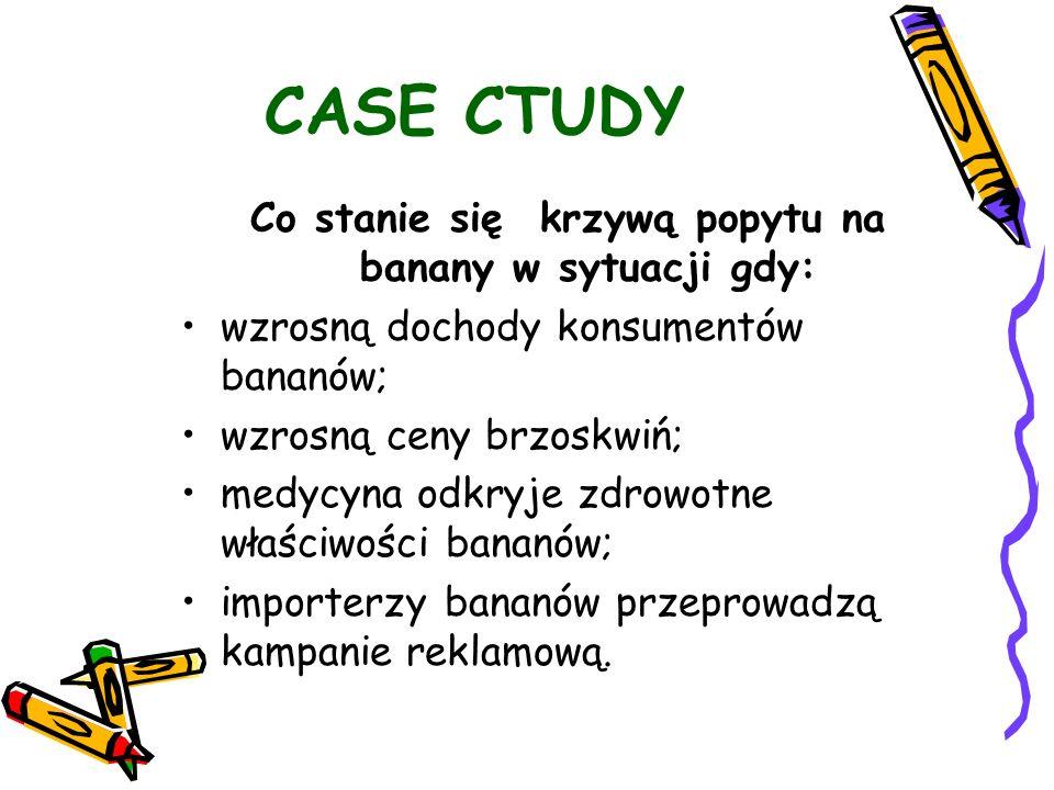 Co stanie się krzywą popytu na banany w sytuacji gdy: