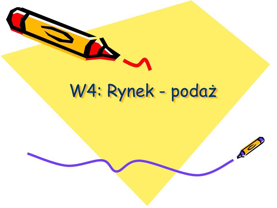 W4: Rynek - podaż
