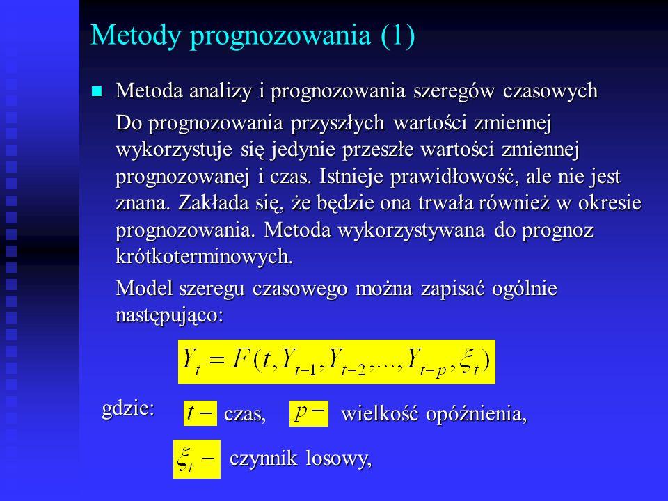 Metody prognozowania (1)