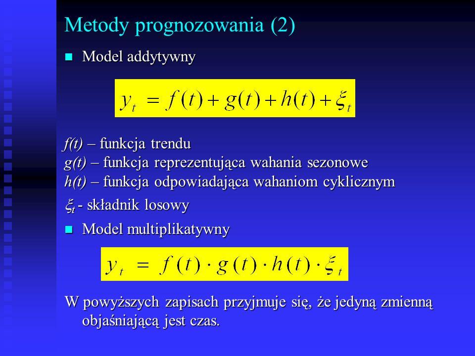 Metody prognozowania (2)