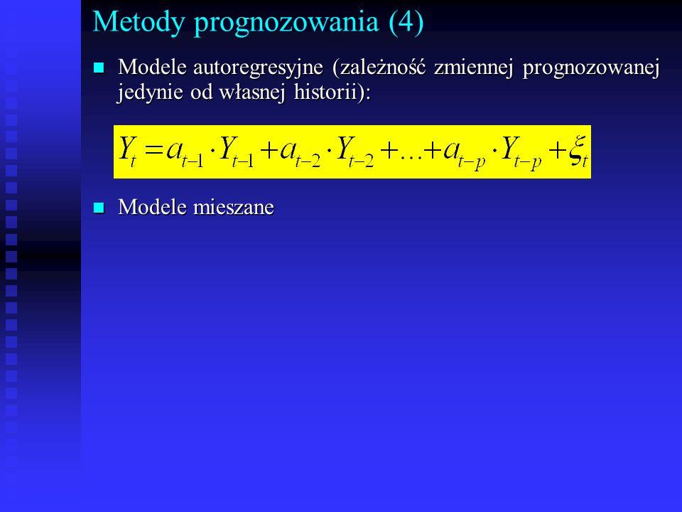 Metody prognozowania (4)
