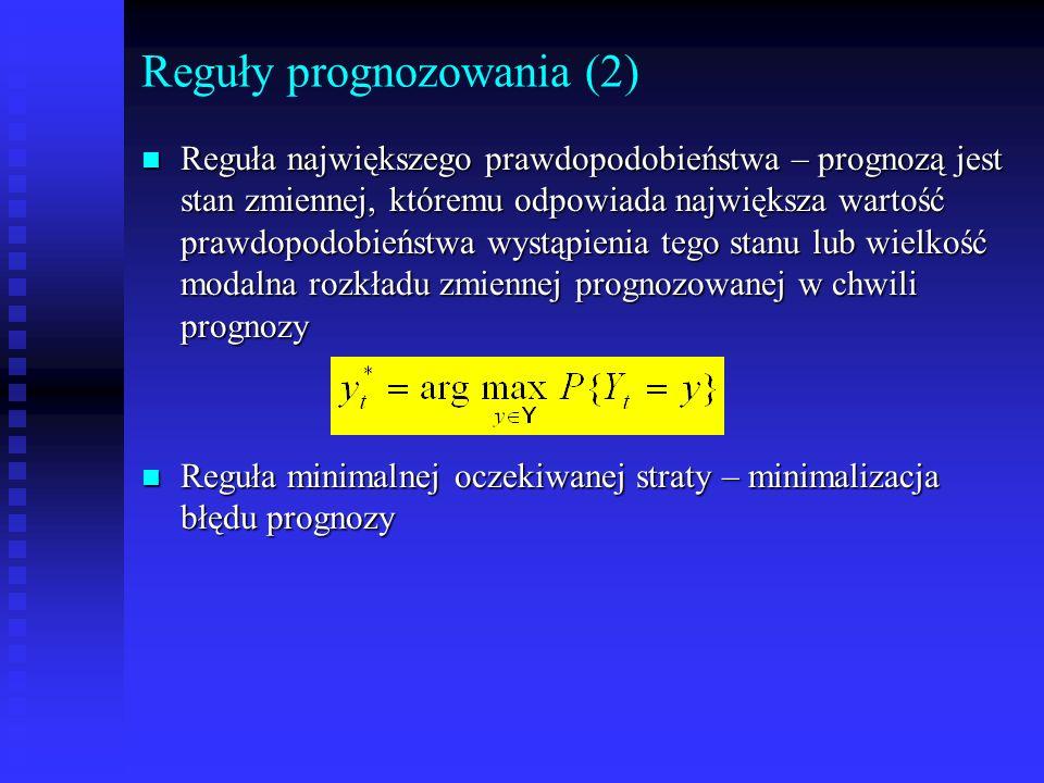 Reguły prognozowania (2)