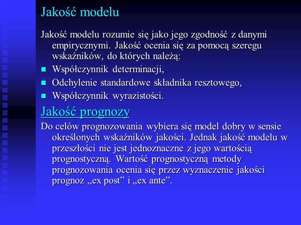 Jakość modelu Jakość prognozy