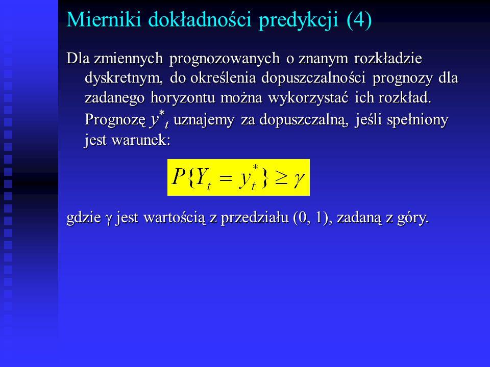 Mierniki dokładności predykcji (4)