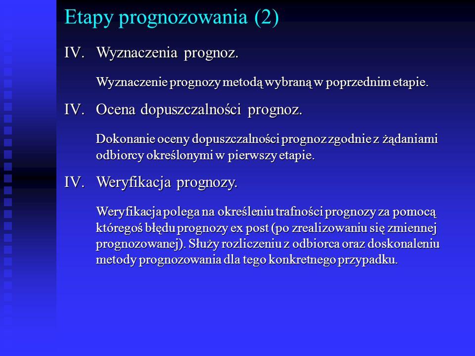 Etapy prognozowania (2)