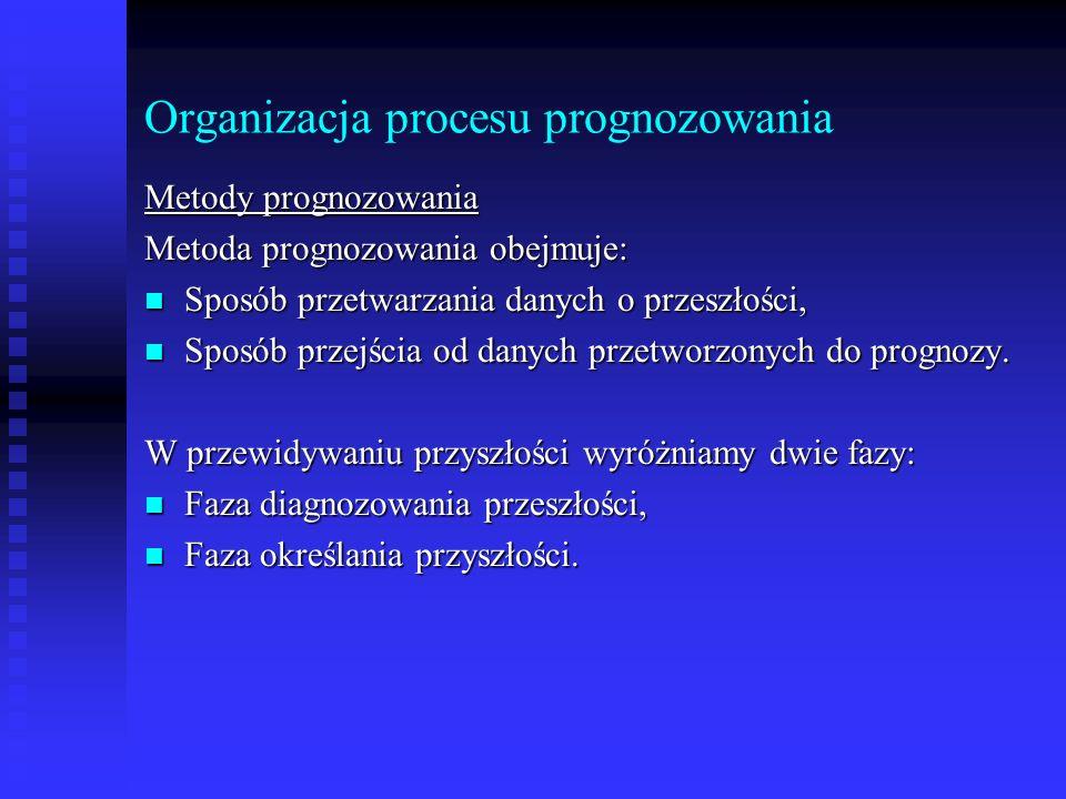 Organizacja procesu prognozowania