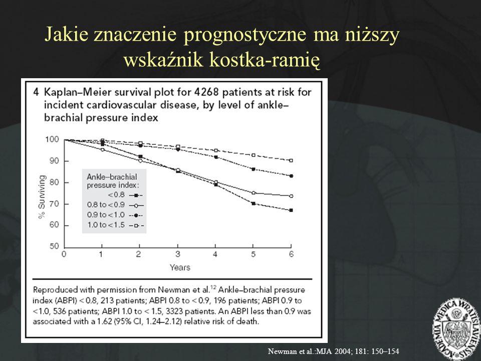 Jakie znaczenie prognostyczne ma niższy wskaźnik kostka-ramię