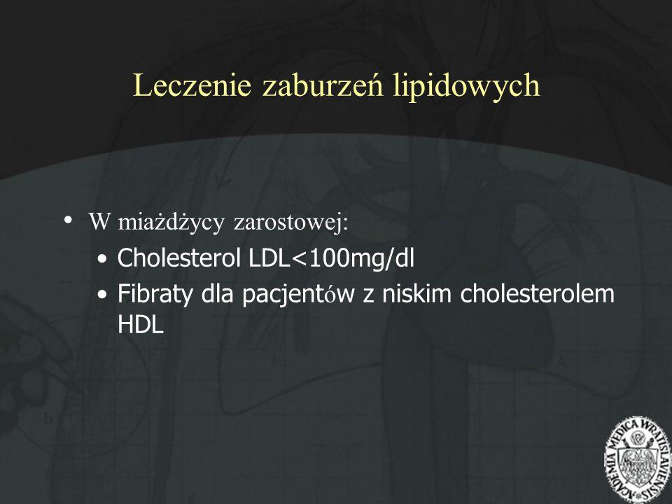 Leczenie zaburzeń lipidowych
