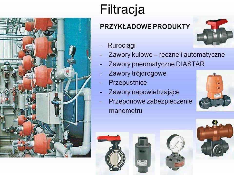 Filtracja PRZYKŁADOWE PRODUKTY - Rurociągi