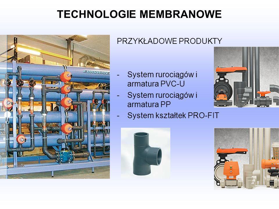 TECHNOLOGIE MEMBRANOWE