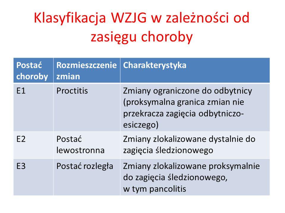 Klasyfikacja WZJG w zależności od zasięgu choroby