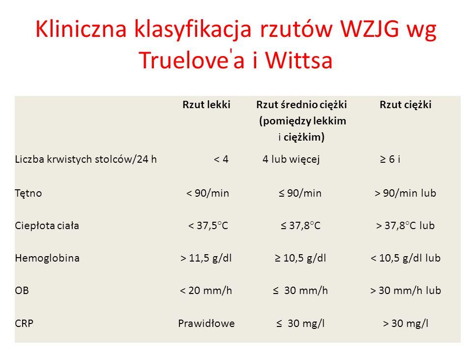 Kliniczna klasyfikacja rzutów WZJG wg Truelove a i Wittsa