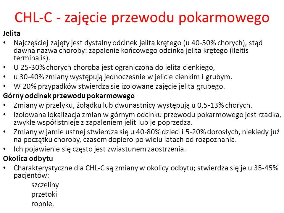 CHL-C - zajęcie przewodu pokarmowego