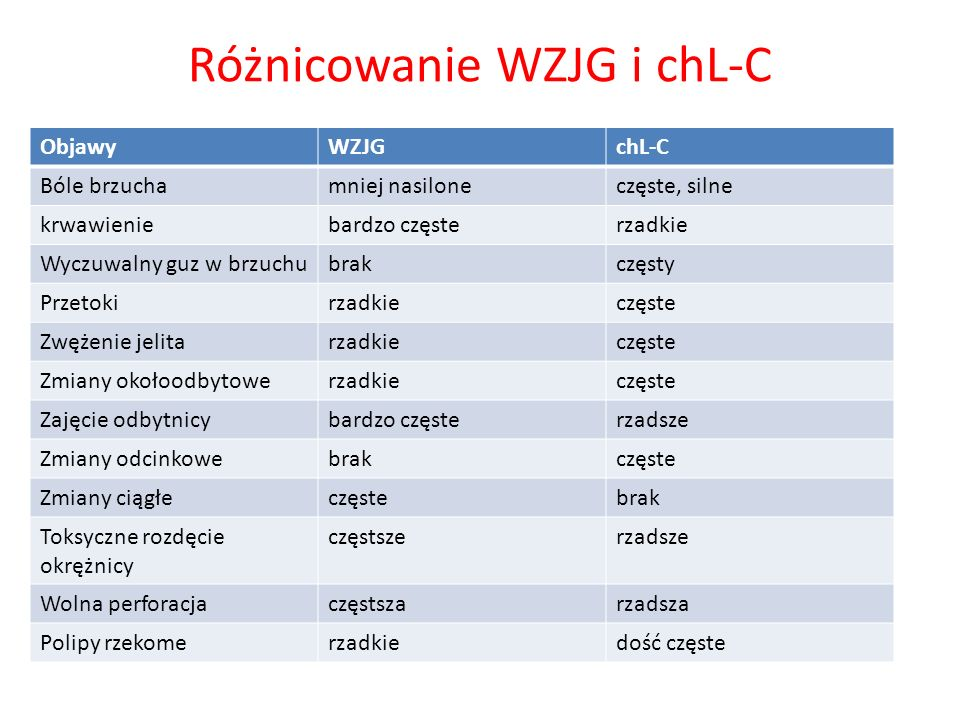 Różnicowanie WZJG i chL-C