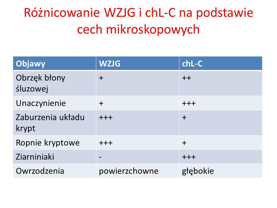 Różnicowanie WZJG i chL-C na podstawie cech mikroskopowych