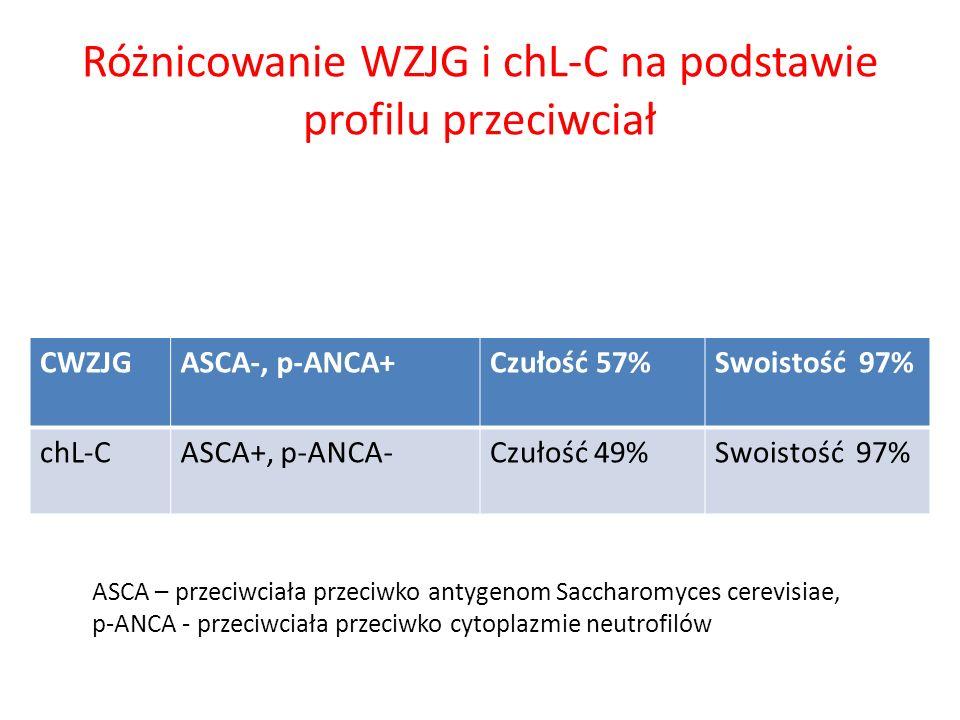 Różnicowanie WZJG i chL-C na podstawie profilu przeciwciał