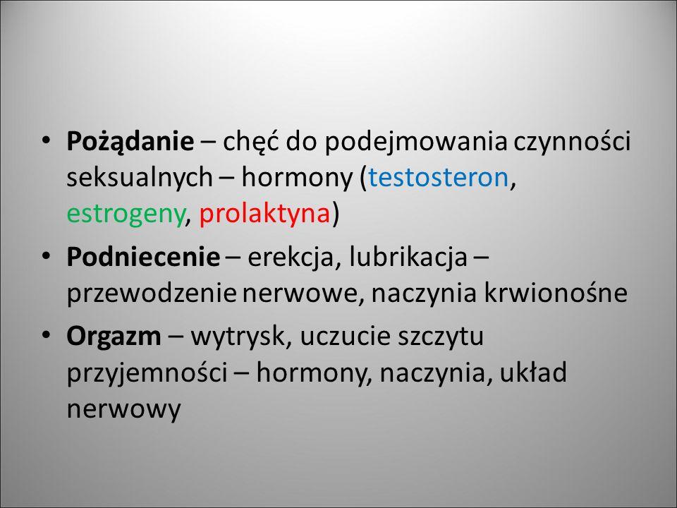 Pożądanie – chęć do podejmowania czynności seksualnych – hormony (testosteron, estrogeny, prolaktyna)