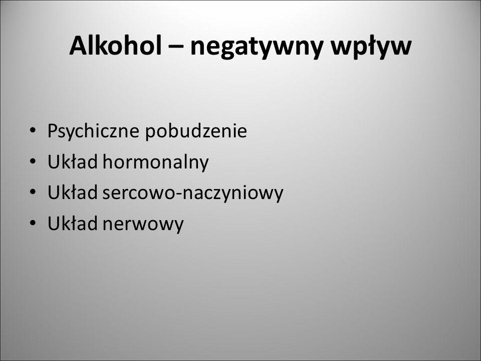 Alkohol – negatywny wpływ