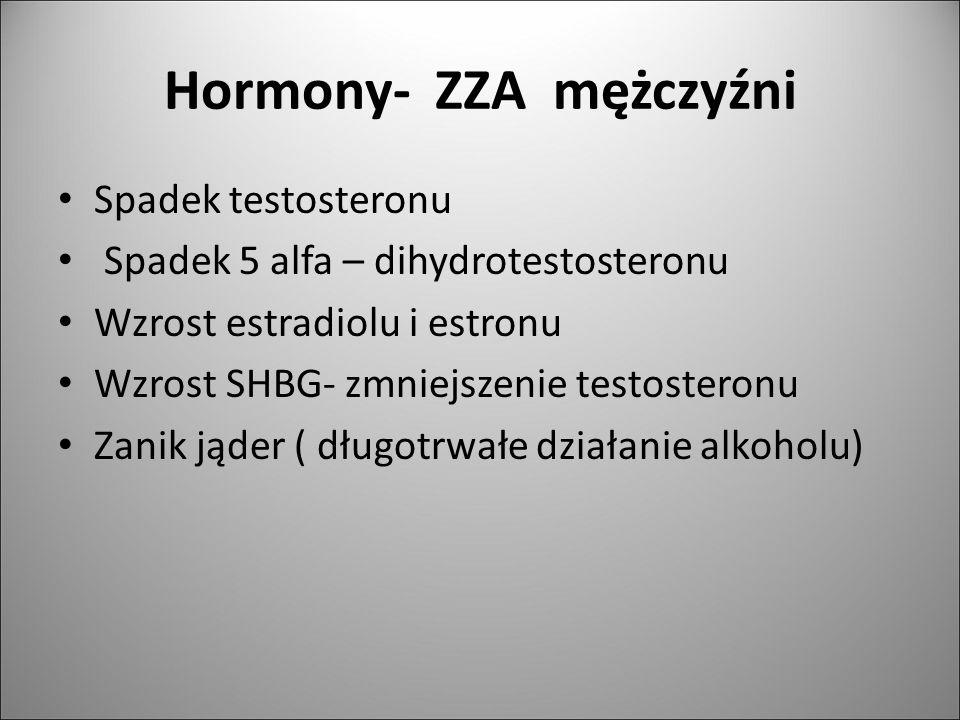 Hormony- ZZA mężczyźni