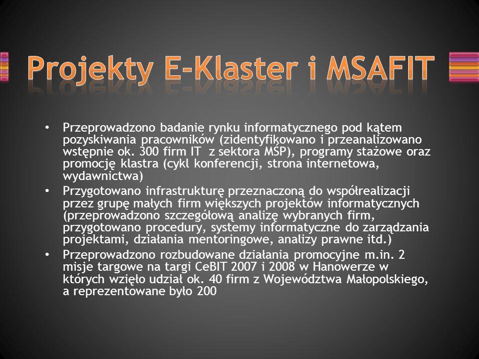 Projekty E-Klaster i MSAFIT