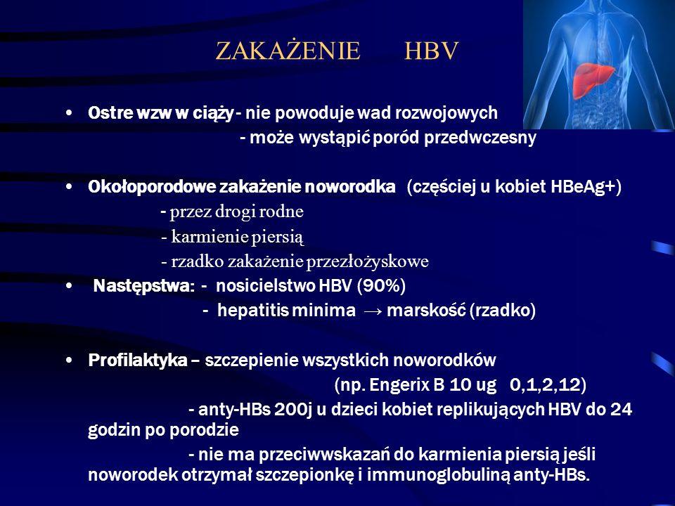 ZAKAŻENIE HBV Ostre wzw w ciąży - nie powoduje wad rozwojowych