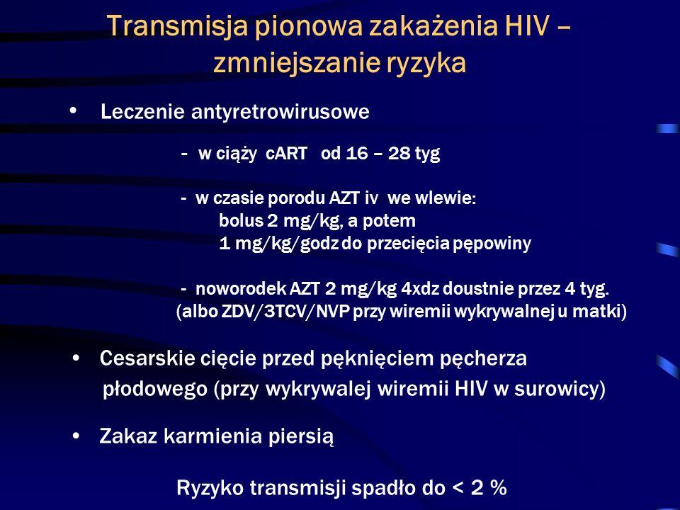 Transmisja pionowa zakażenia HIV – zmniejszanie ryzyka