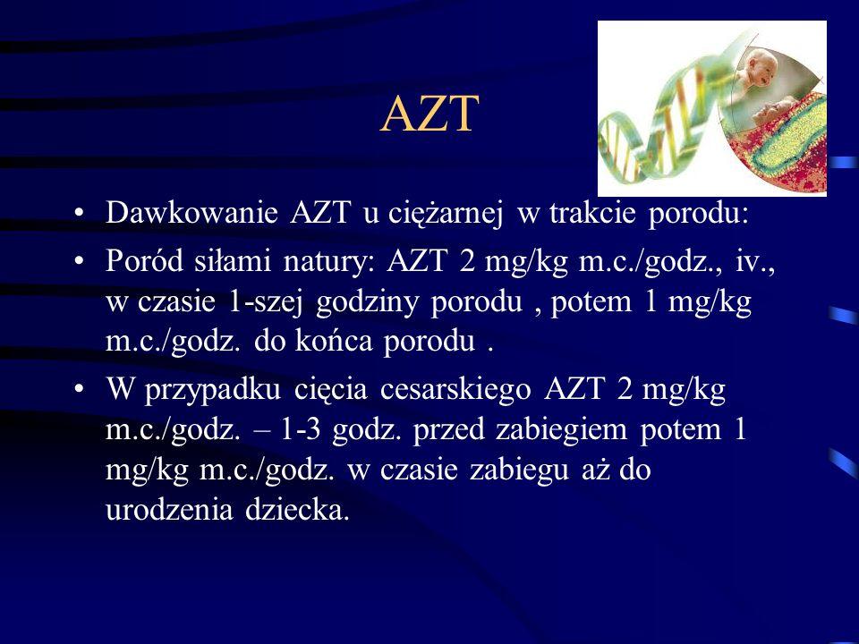 AZT Dawkowanie AZT u ciężarnej w trakcie porodu: