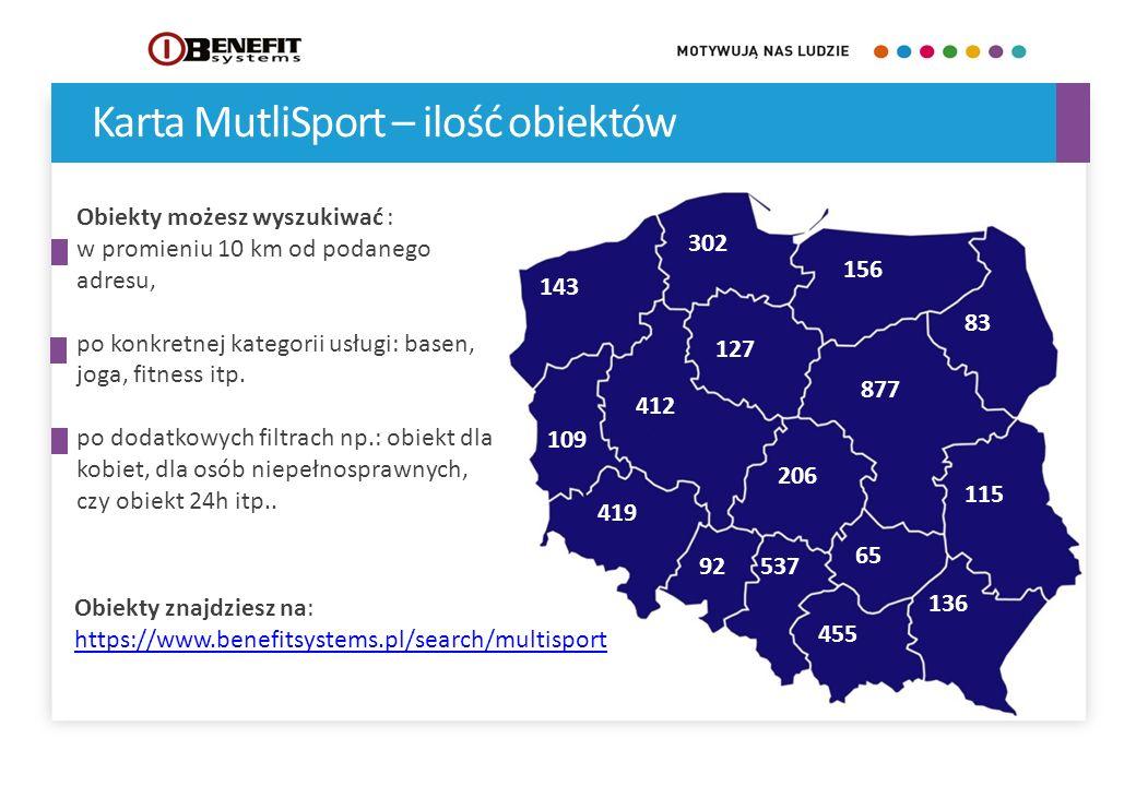 Karta MutliSport – ilość obiektów