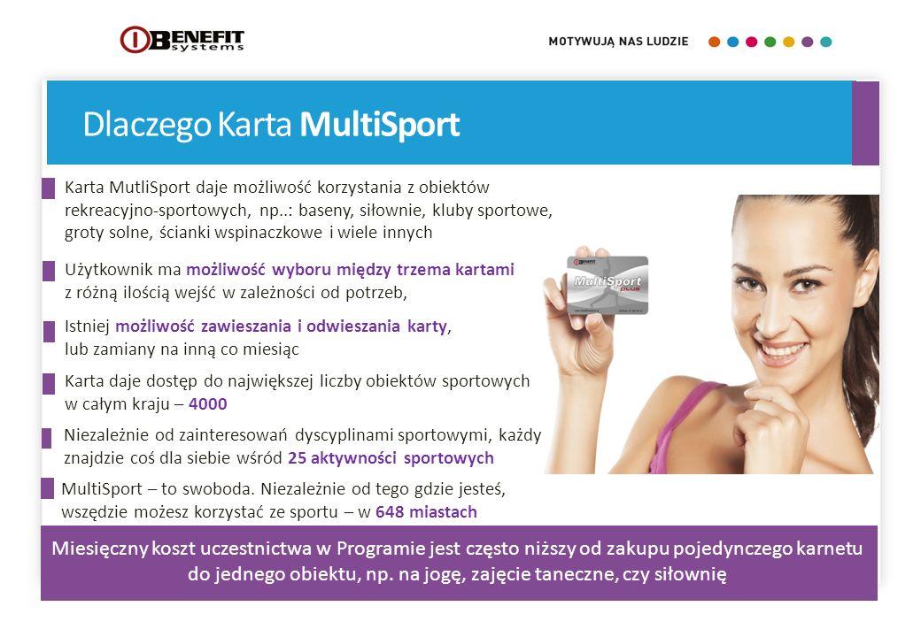 Dlaczego Karta MultiSport