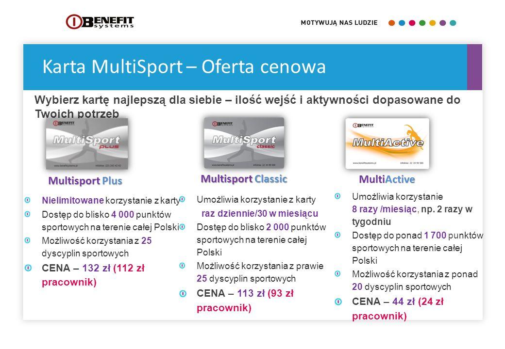 Karta MultiSport – Oferta cenowa