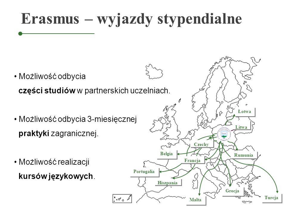 Erasmus – wyjazdy stypendialne