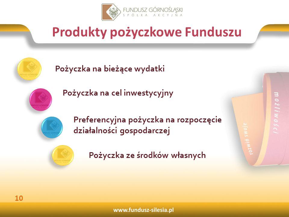 Produkty pożyczkowe Funduszu