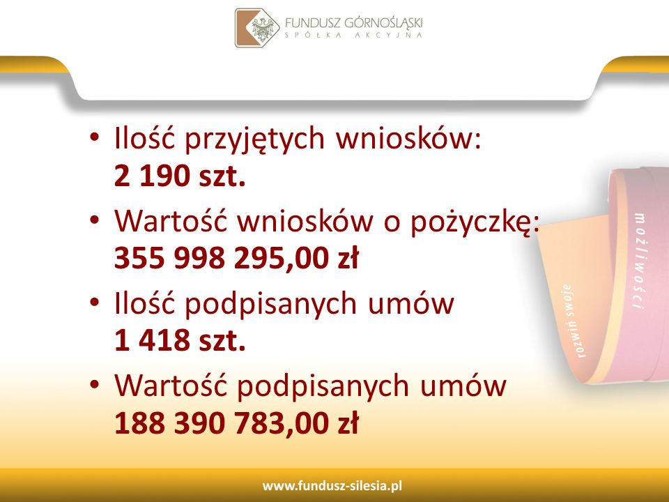 Ilość przyjętych wniosków: 2 190 szt.