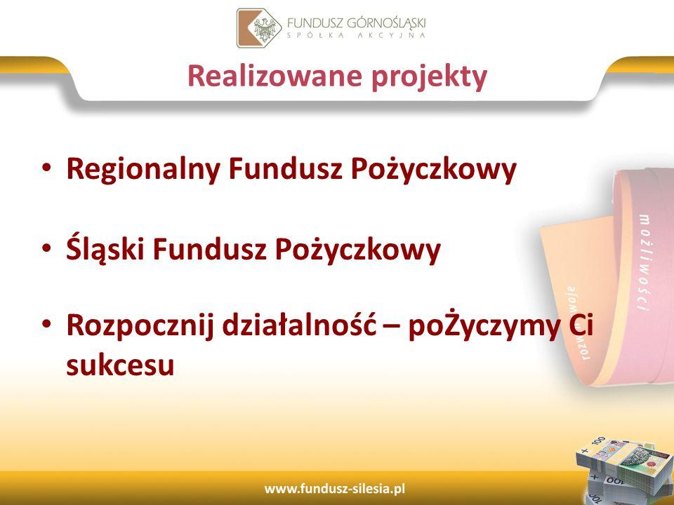 Realizowane projekty Regionalny Fundusz Pożyczkowy.