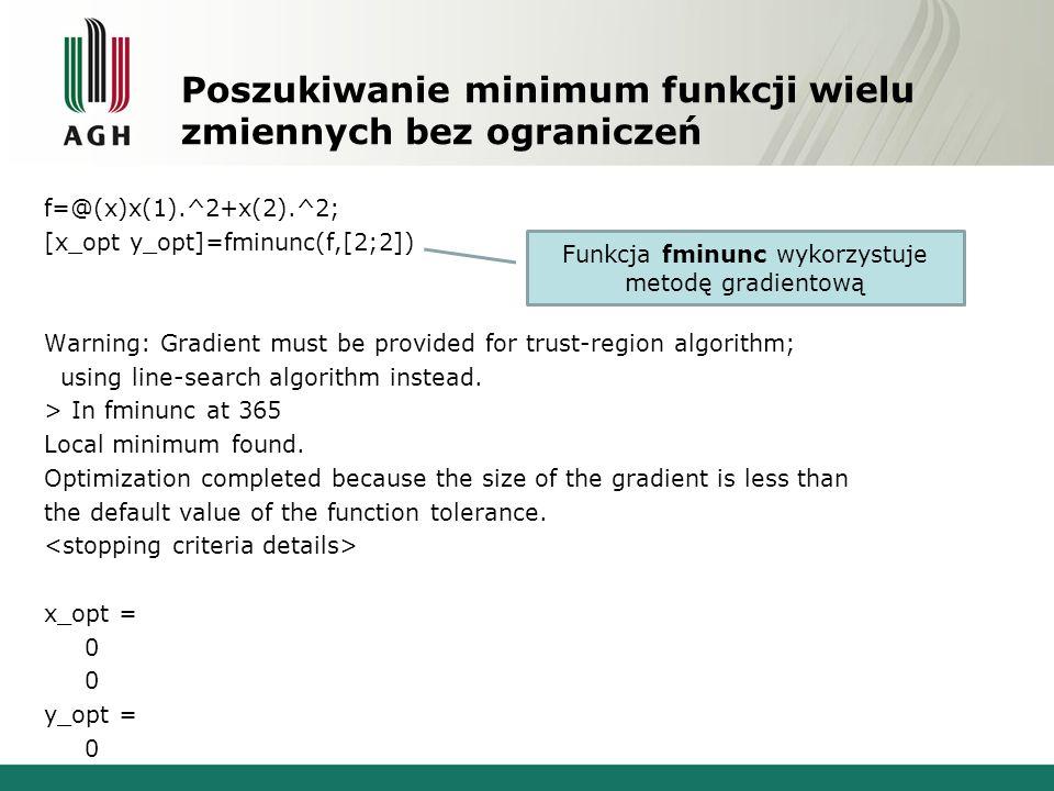 Poszukiwanie minimum funkcji wielu zmiennych bez ograniczeń