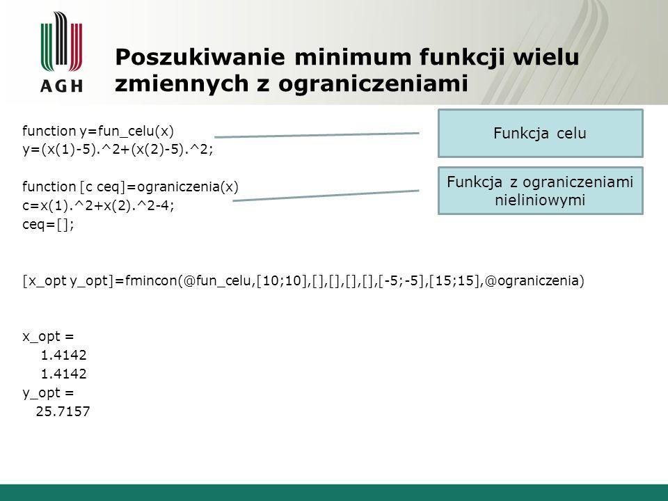 Poszukiwanie minimum funkcji wielu zmiennych z ograniczeniami