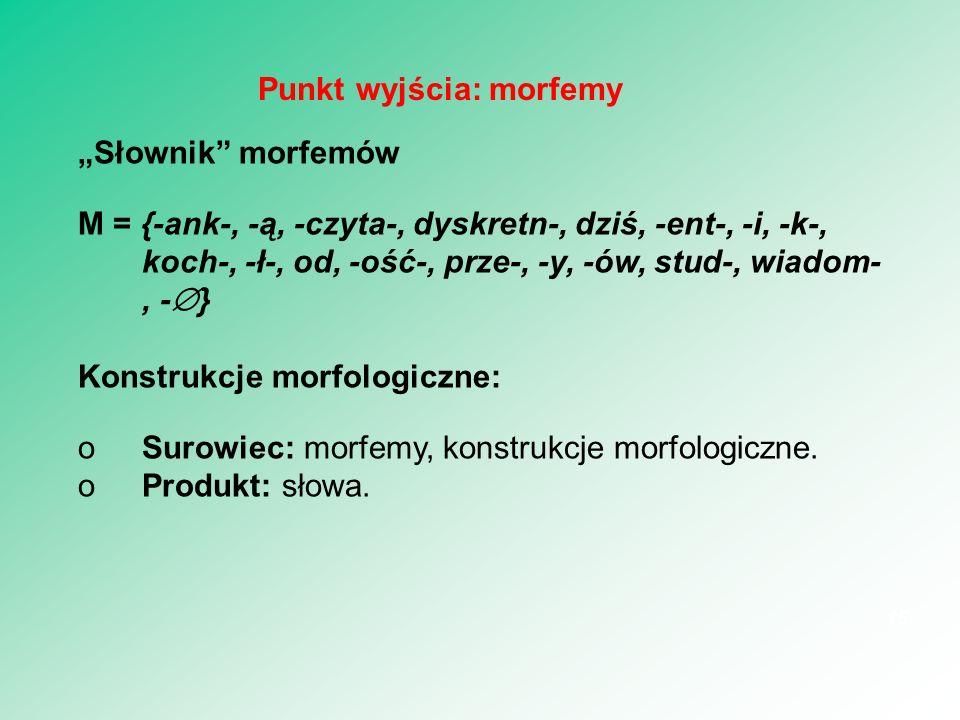Punkt wyjścia: morfemy