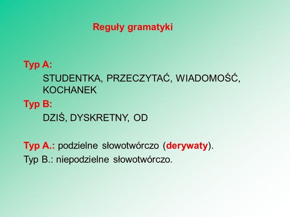 Reguły gramatyki