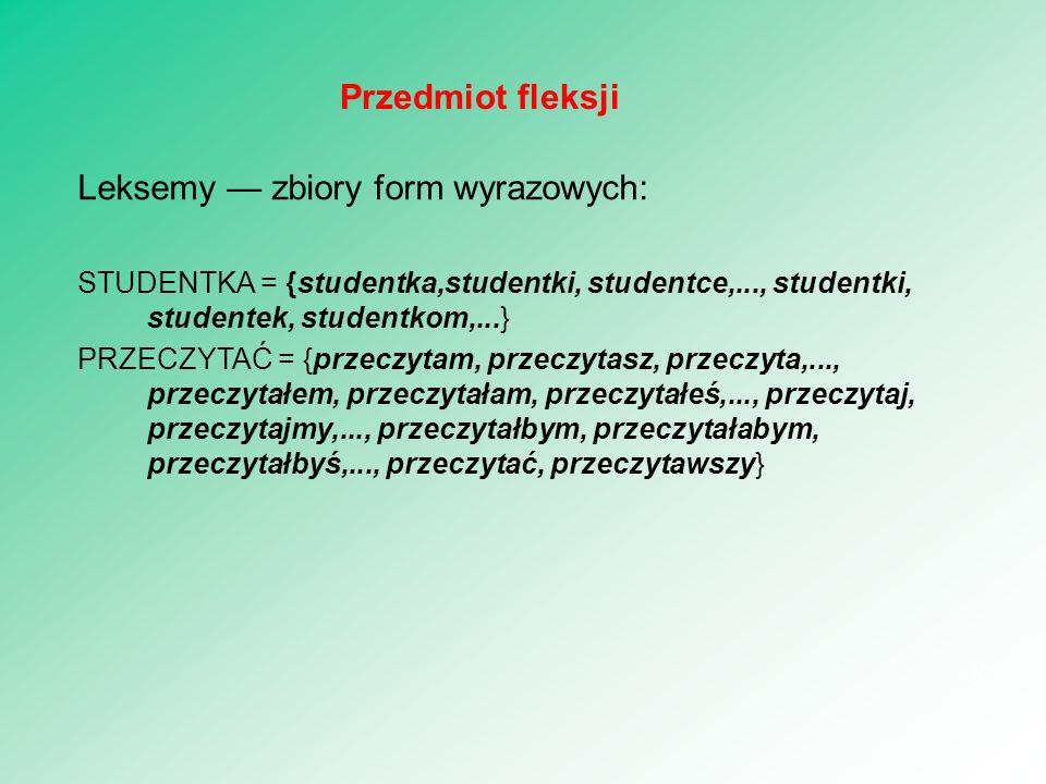 Leksemy — zbiory form wyrazowych: