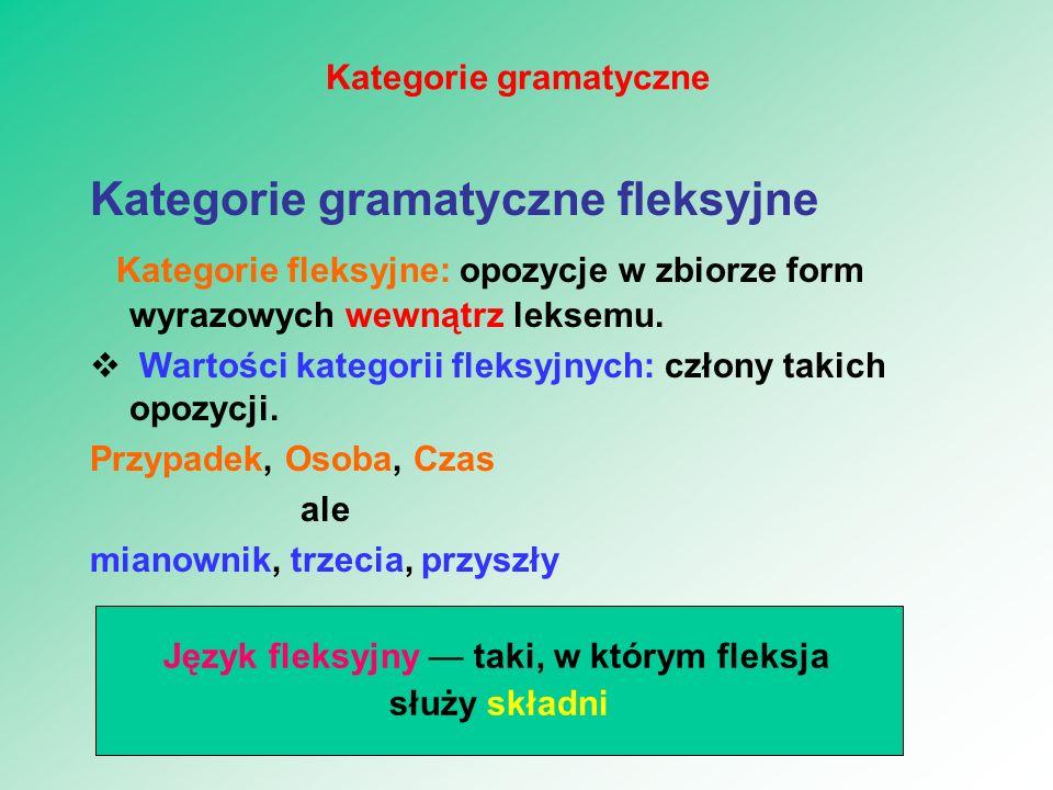 Kategorie gramatyczne