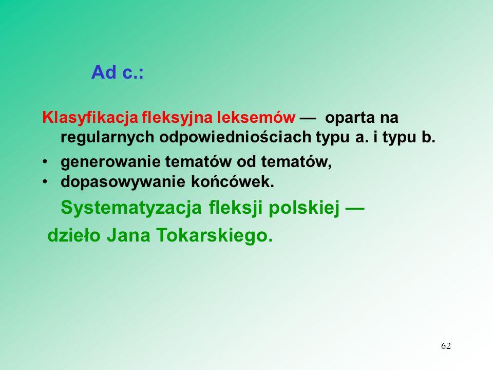 Systematyzacja fleksji polskiej — dzieło Jana Tokarskiego.