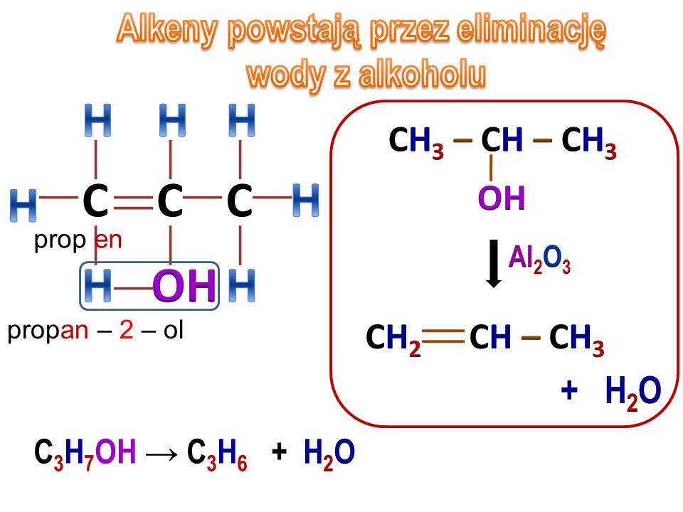 Alkeny powstają przez eliminację
