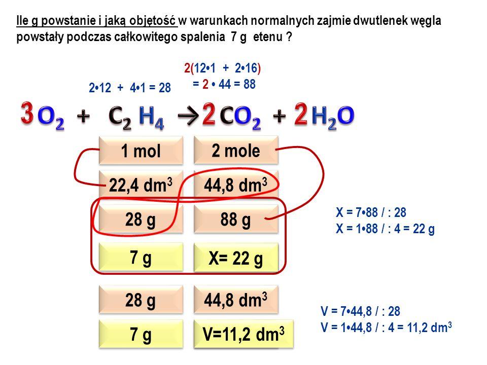3 2 2 O2 + C2 H4 → CO2 + H2O 1 mol 2 mole 22,4 dm3 44,8 dm3 28 g 88 g