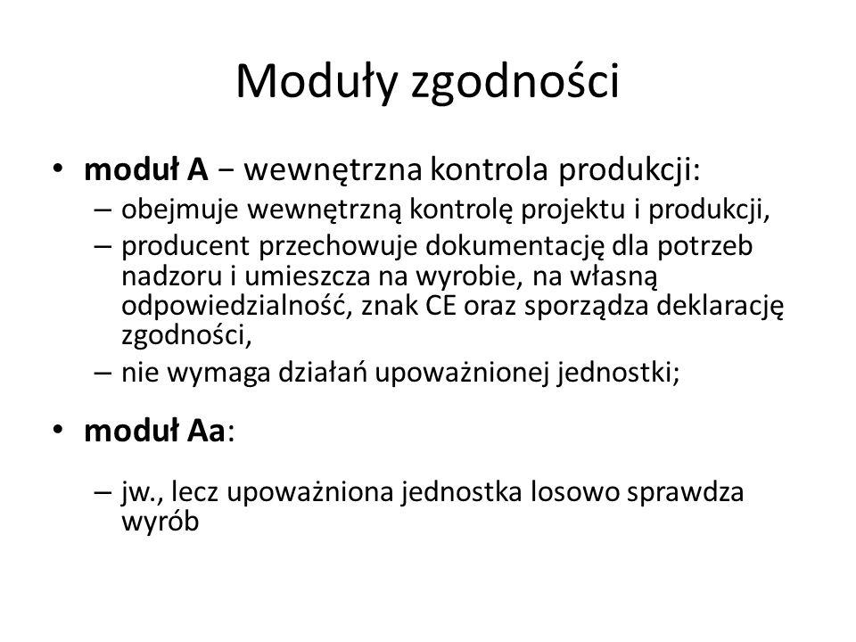 Moduły zgodności moduł A − wewnętrzna kontrola produkcji: moduł Aa:
