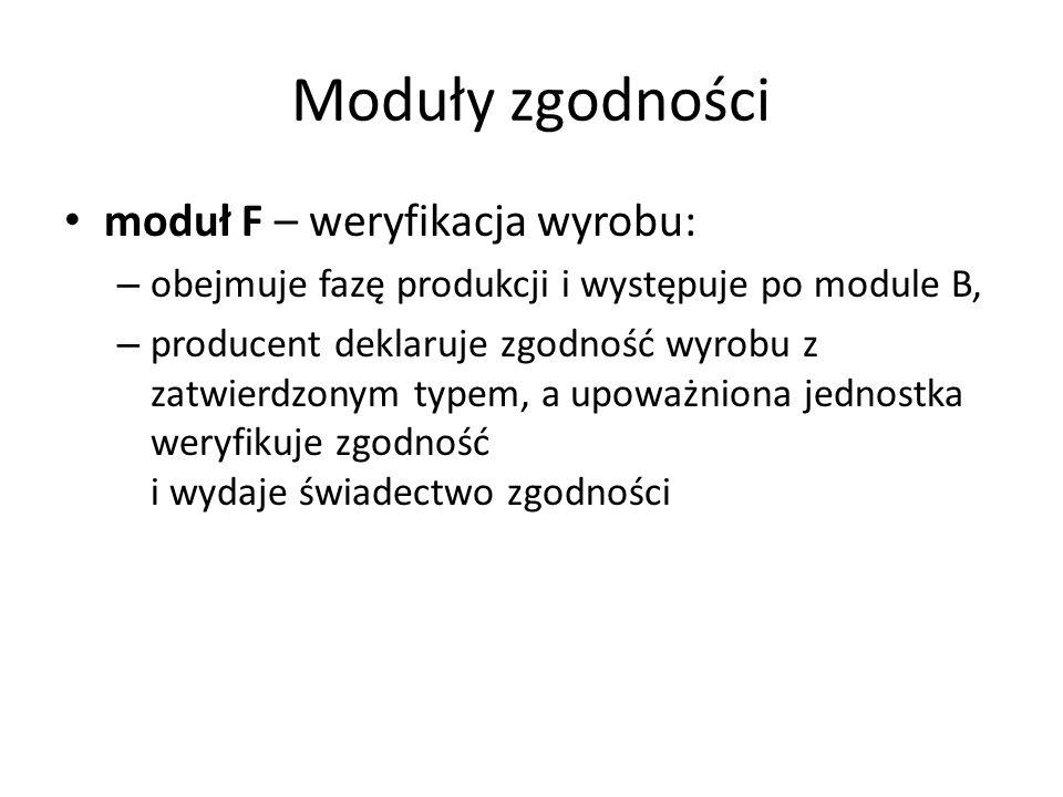 Moduły zgodności moduł F – weryfikacja wyrobu: