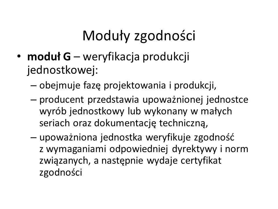 Moduły zgodności moduł G – weryfikacja produkcji jednostkowej: